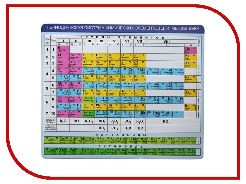 Коврик CBR CMP 023 Chemistry<br>