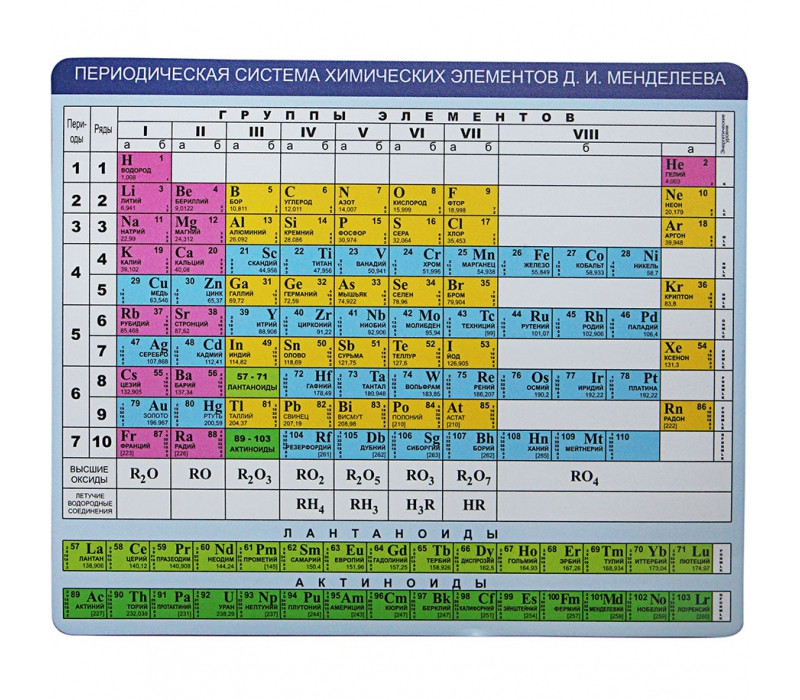 Коврик CBR CMP 023 Chemistry