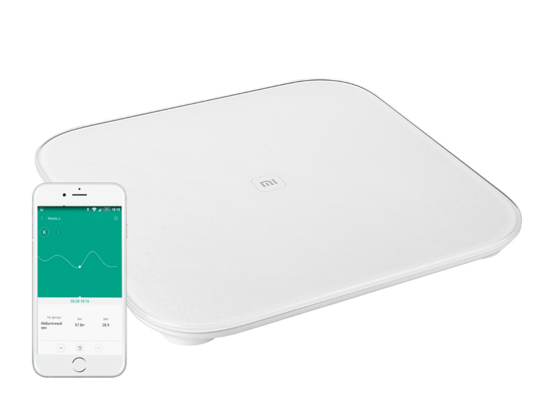 Весы напольные Xiaomi Mi Smart Scale White XMTZC01HM