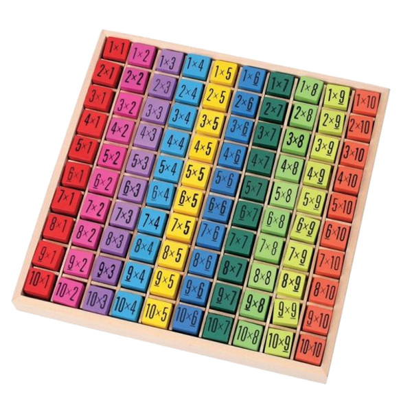 Развивающая игрушка Mapacha Таблица умножения 76719