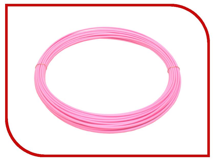 Аксессуар Даджет 3D-Палитры Watson Pink Kit RU0133