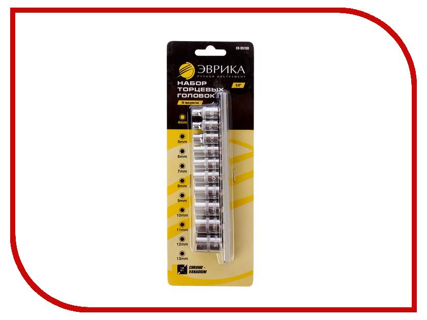 Ключ Эврика ER-95130