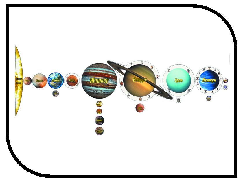 Пазл Геомагнит Солнечная система 1017