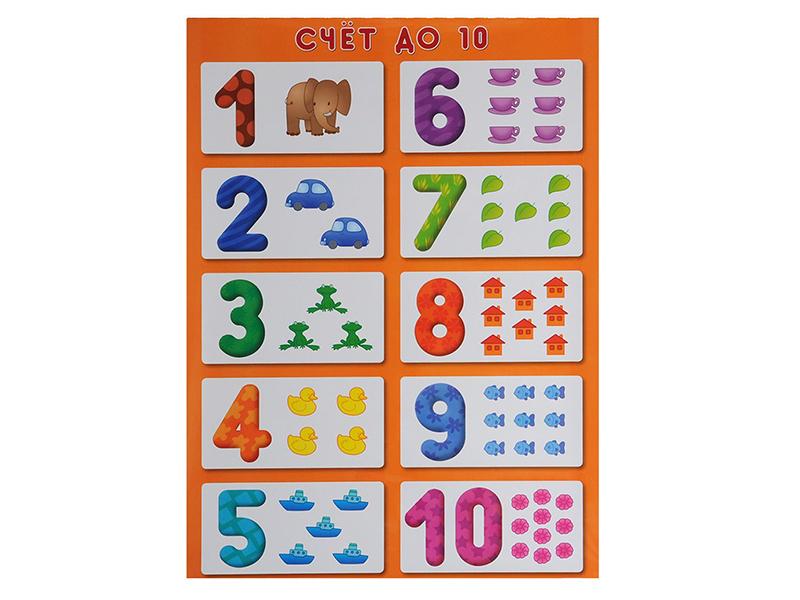 Пособие Мозаика-Синтез Цифры - счет от 1 до 10 МС10101 мозаика синтез игротека шсг 1 кто что делает