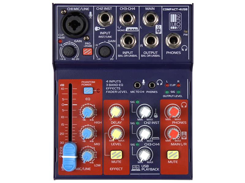 Пульт Eurosound Compact-4USB