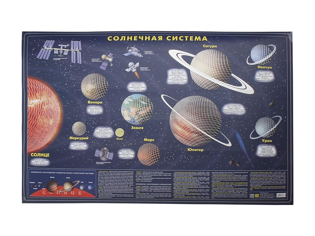 Карта Глобусный мир Солнечной системы 30051