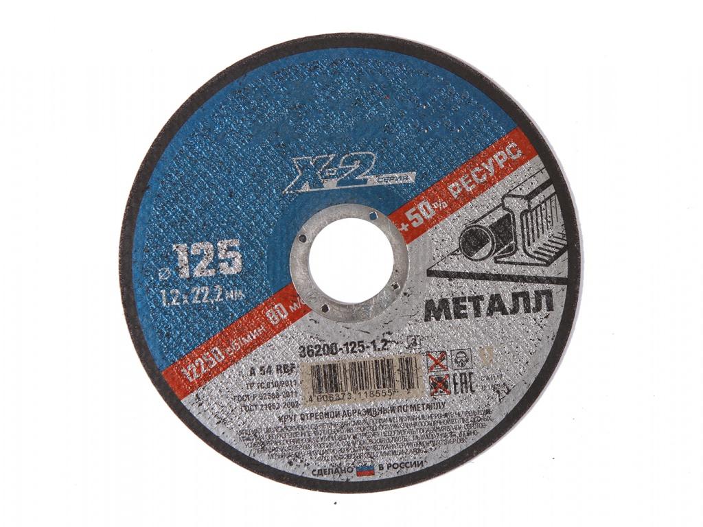 Диск Зубр отрезной по металлу 125х1.2х22.23мм 36200-125-1.2_z03