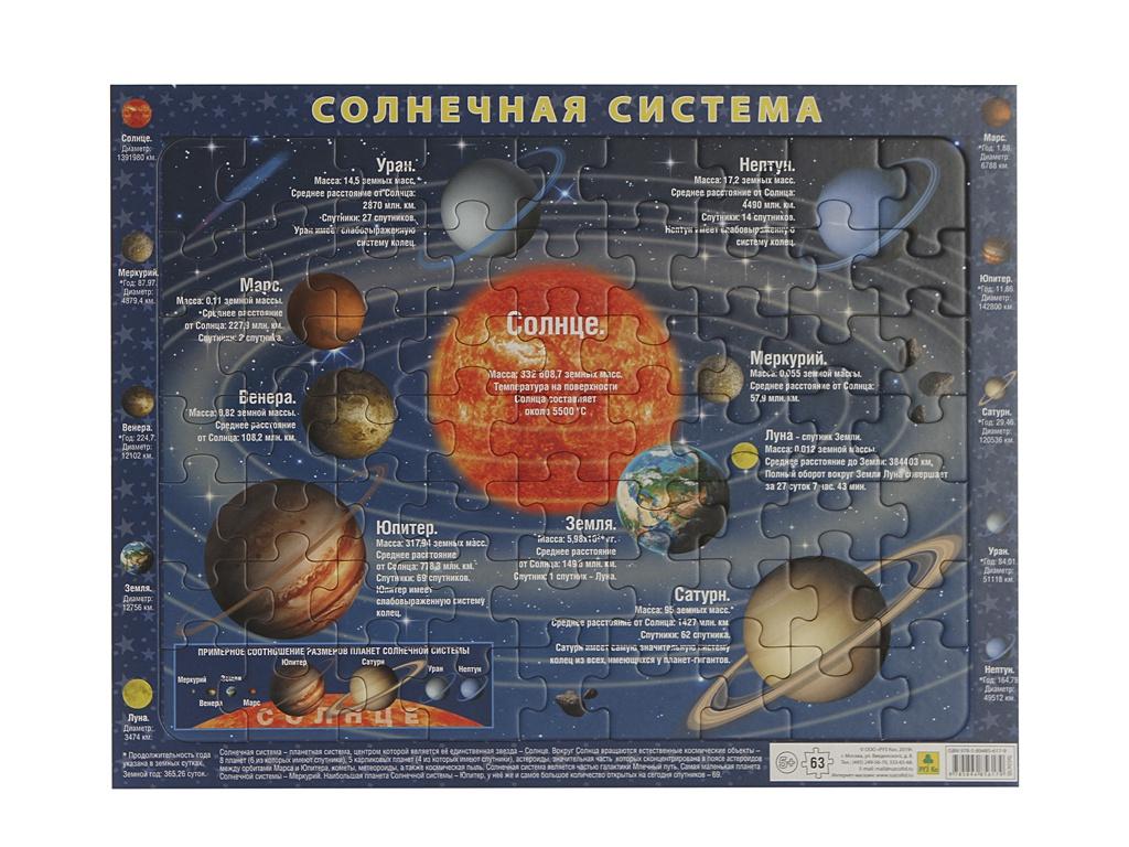Пазл Глобусный Мир Солнечная система 30064