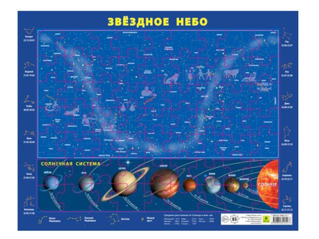 Пазл Глобусный Мир Звездное неба и Солнечная система 30065
