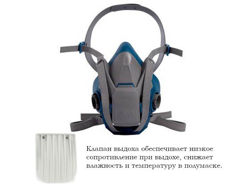 Респиратор 3M 6502QL класс защиты FFP 3 (до 50 ПДК) р.M 7100018994
