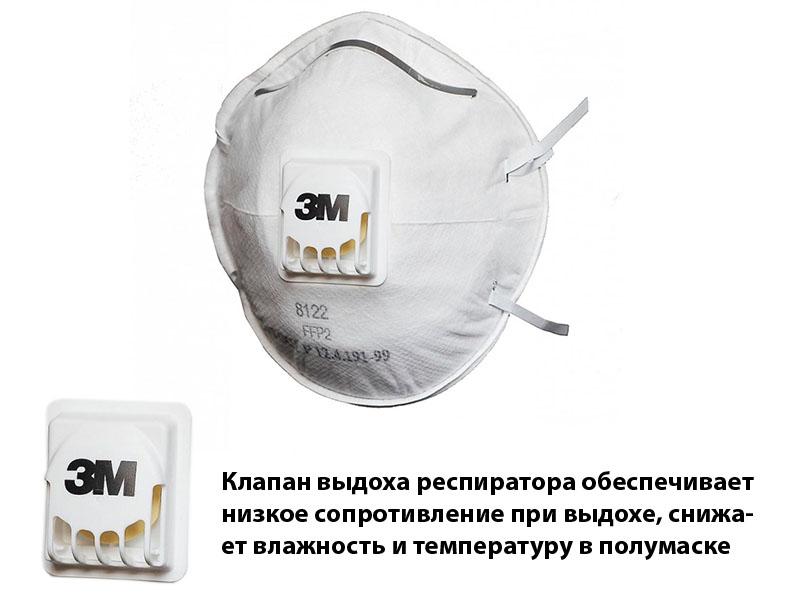 Защитная маска 3M 8122 класс защиты FFP2 (до 12 ПДК) с клапаном 7100050788