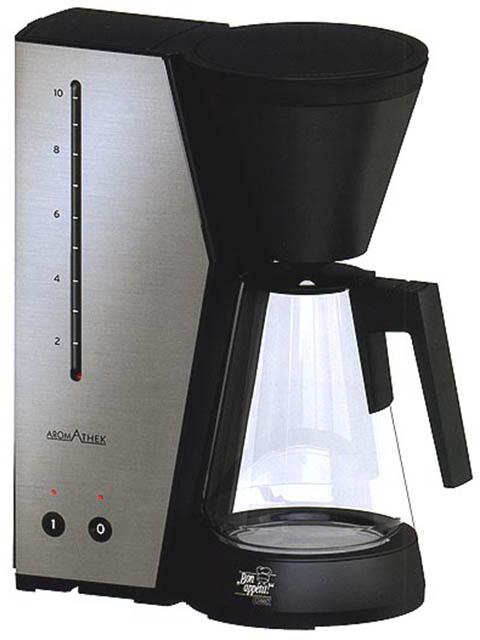 Кофеварка Wik 9607Mm — 9607Mm