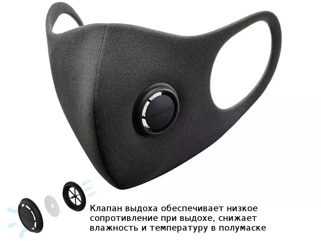 Защитная маска Xiaomi Smartmi Hize Masks KN95 класс защиты FFP2 (до 12 ПДК) Black размер S