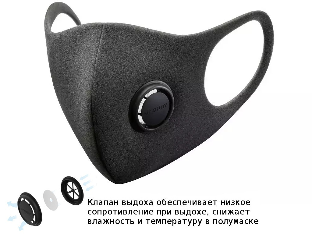 Защитная маска Xiaomi Smartmi Hize Masks KN95 класс защиты FFP2 (до 12 ПДК) Black размер L