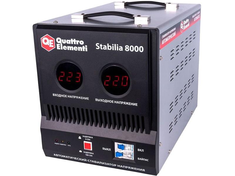 Стабилизатор Quattro Elementi Stabilia 8000 772-098