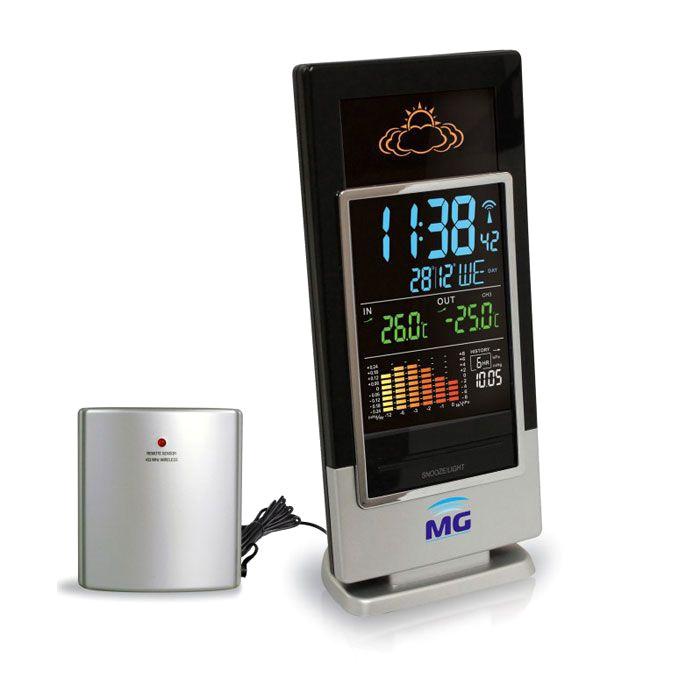 Погодная станция Meteo Guide MG 01307 meteo guide mg 01308 многофункциональная погодная станция