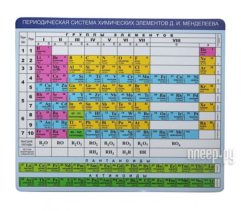 Коврик CBR CMP 023 Chemistry  Pleer.ru  243.000