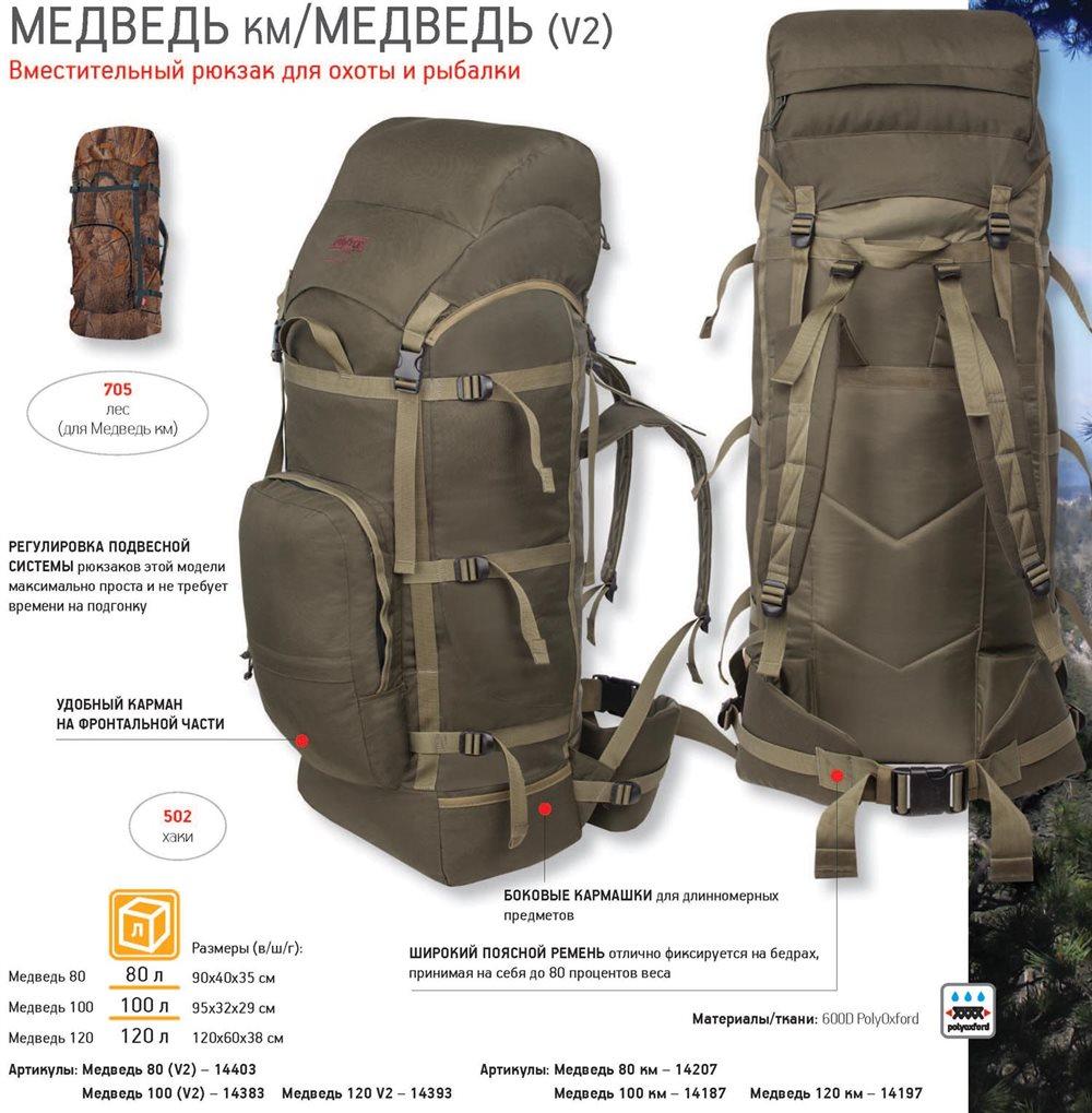сумки, чемоданы, рюкзаки