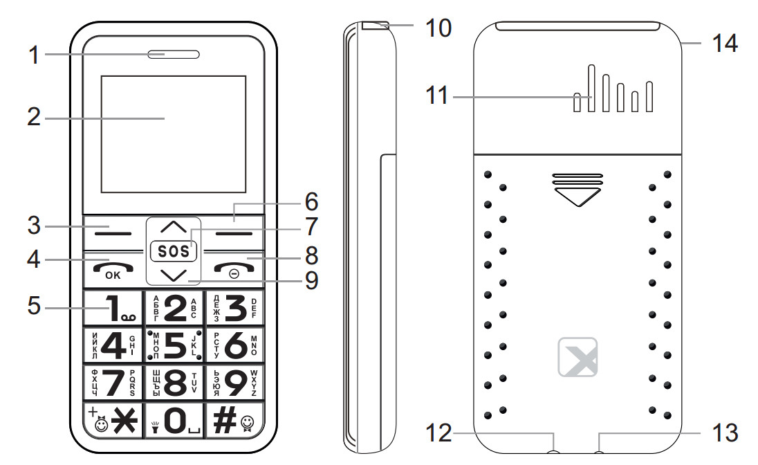 Как сделать быстрый набор в телефоне texet