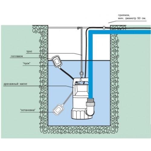 погружной насос с поплавком для колодца схема подключения