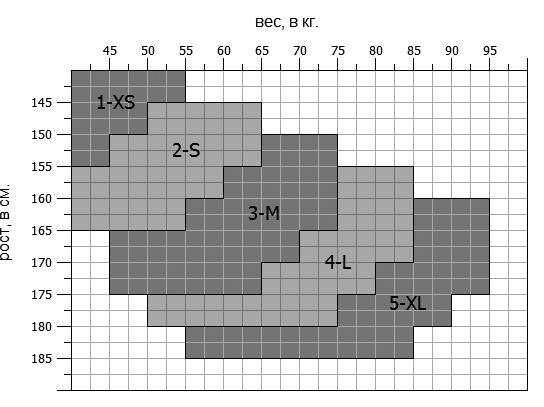 Колготки MiNiMi Magia Rete размер 4 плотность 20 Den Daino