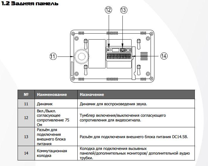 Polyvision pvd-401 схема подключения