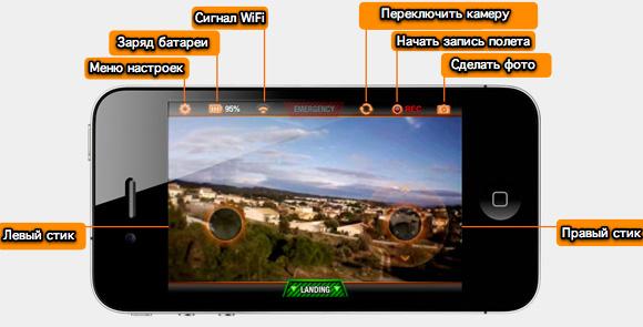 ноты приложение для соединения с камерой выбрать стойкий аромат