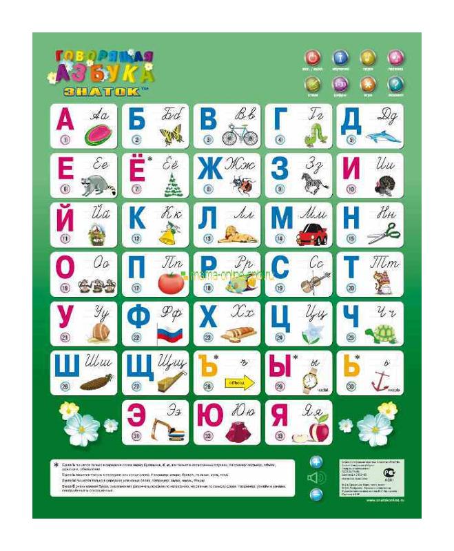 Звуковой плакат Знаток Говорящая Азбука PL-08-NEWru / 34317