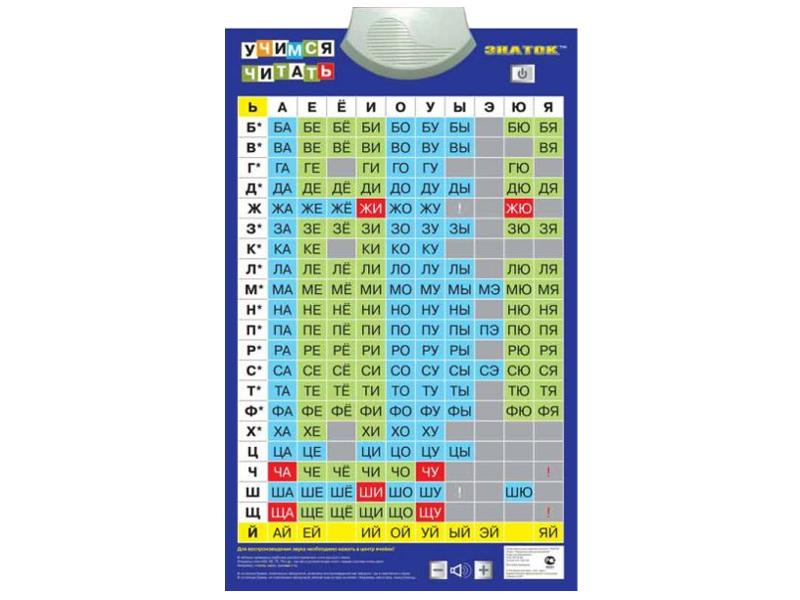 знаток 34 схемы купить Звуковой плакат Знаток Учимся читать PL-05-LR