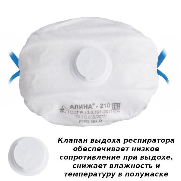 Защитная маска Алина 210 класс защиты FPP2 (до 12 ПДК) с клапаном