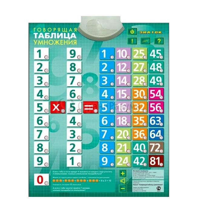 знаток 34 схемы купить Звуковой плакат Знаток Таблица умножения PL-03-UM