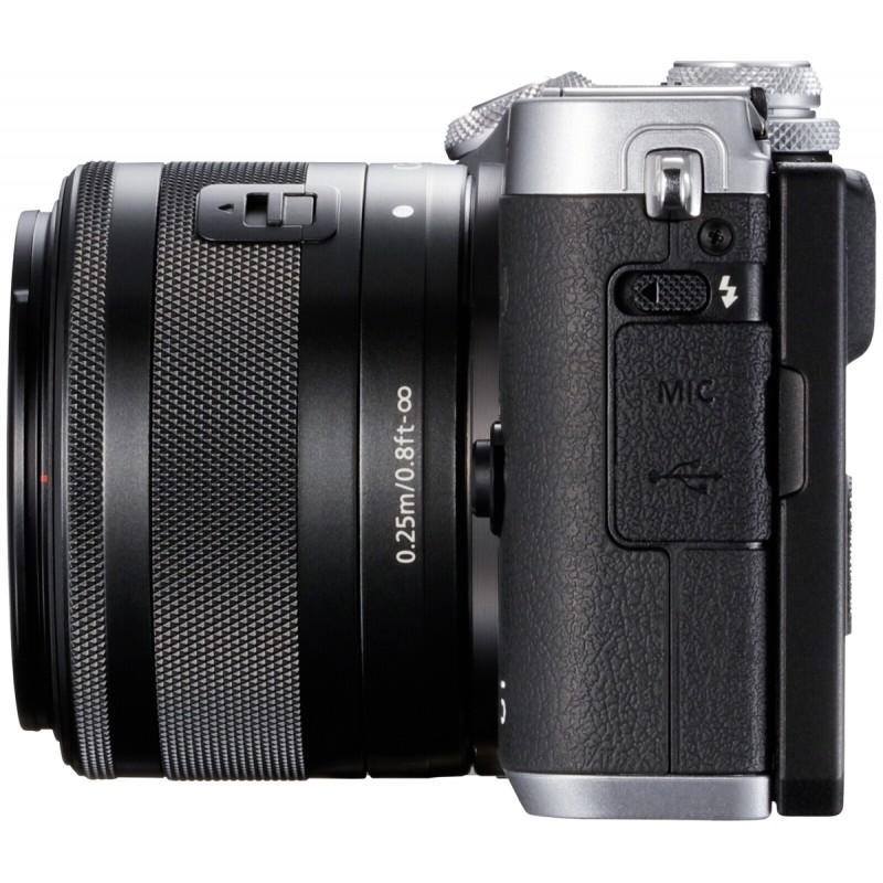 Рейтинг беззеркальных фотокамер