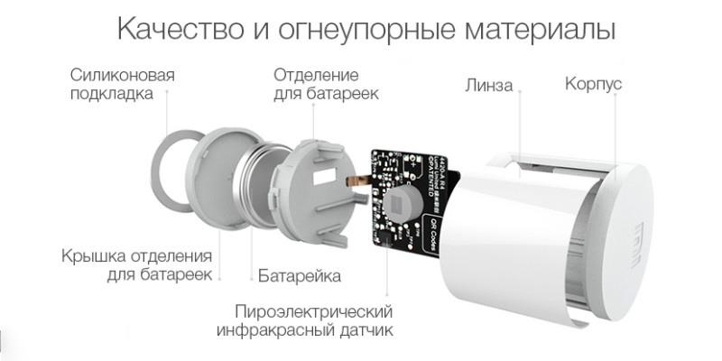 datchik-dvizhenija-xiaomi-mi-smart-home-occupancy-sensor-cena