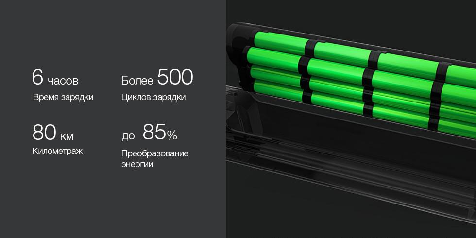 Купить Xiaomi Himo С20 Electric Power Black по низкой цене в ...